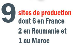 sites de production